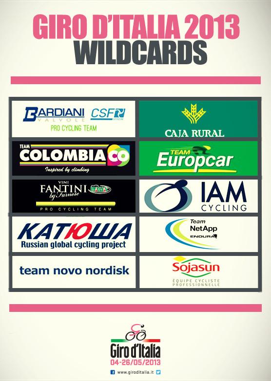 Giro Wild Cards
