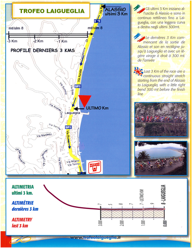 Profilo Ultimi 3 Km laigueglia 2014 - alternativo