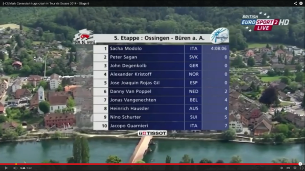 Giro di Svizzera 2014 OdA 5tappa